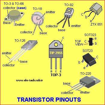 http://ele-iaub.persiangig.com/other/Transistor-Pinouts2.jpg